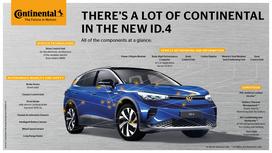 28042021 Volkswagen ID.4