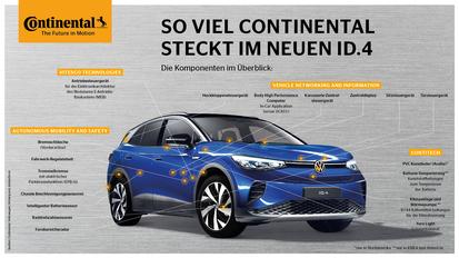 ID.4 von Volkswagen mit Continental-Technologien nachhaltig unterwegs